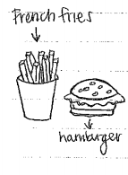 French Fries & Burger